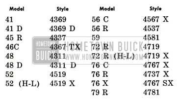 1953 Buick Body Styles