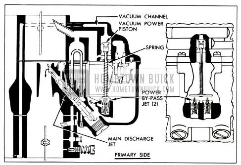 1953 Buick Carburetor Power System