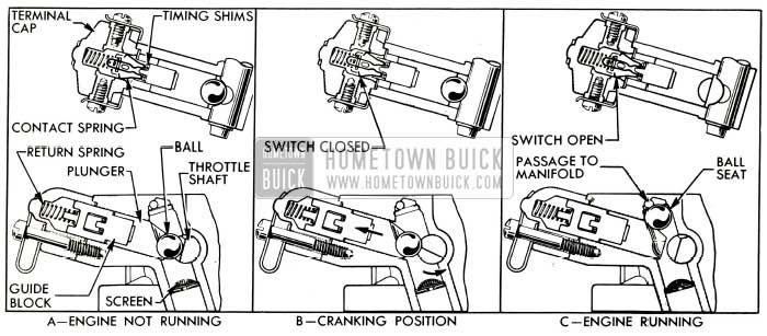 1953 Buick Carter Accelerator Vacuum Switch Operation