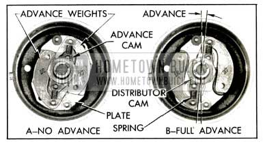 1953 Buick Centrifugal Advance Mechanism
