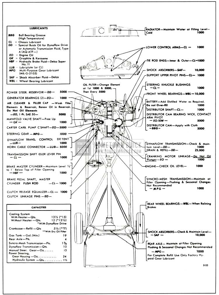 gmc diagrams   1953 gmc truck wiring diagram