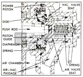 1953 Buick Control Valve Parts