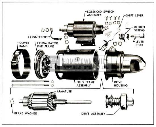 1953 Buick Cranking Motor Disassembled