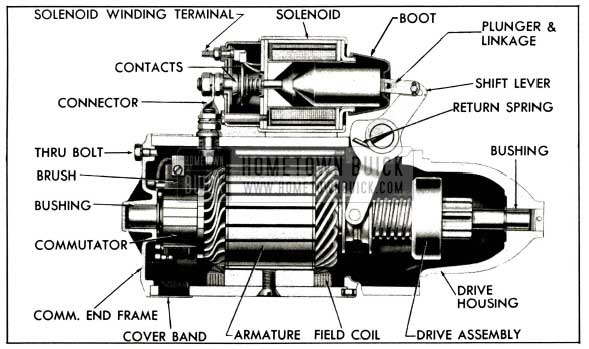 1953 Buick Cranking Motor-Sectional View