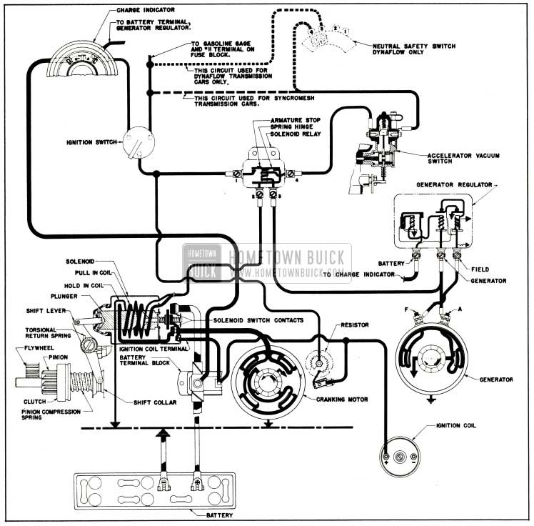 1972 Buick Skylark Wiring Diagram on mustang alternator wiring