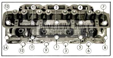 1953 Buick Cylinder Head Bolt Tightening Sequence