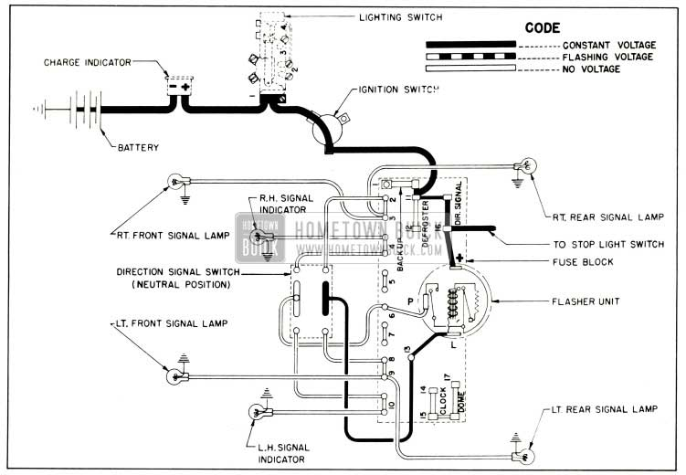 1953 Buick Direction Signal Lamp Circuit Diagram, No Tum Indicated