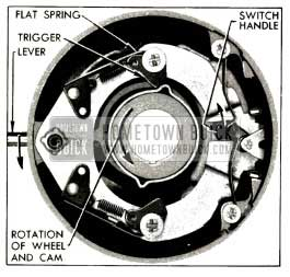 1953 Buick Direction Signal Switch Release Following A Right Turn