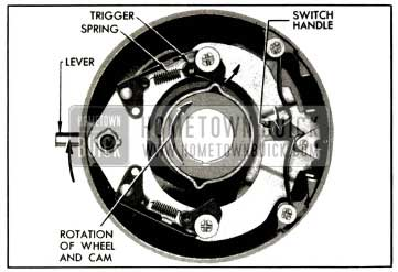 1953 Buick Direction Signal Switch Set for Right Turn
