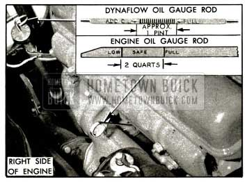 1953 Buick Engine and Dynaflow Oil Gauge Rods-Series 50-70