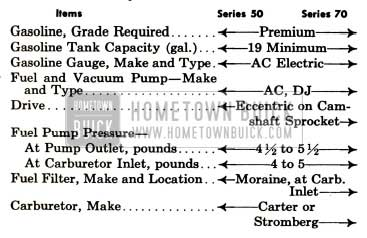 1953 Buick Exhaust System Specifiations
