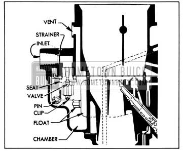 1953 Buick Float System-Stromberg AAVB Carburetor