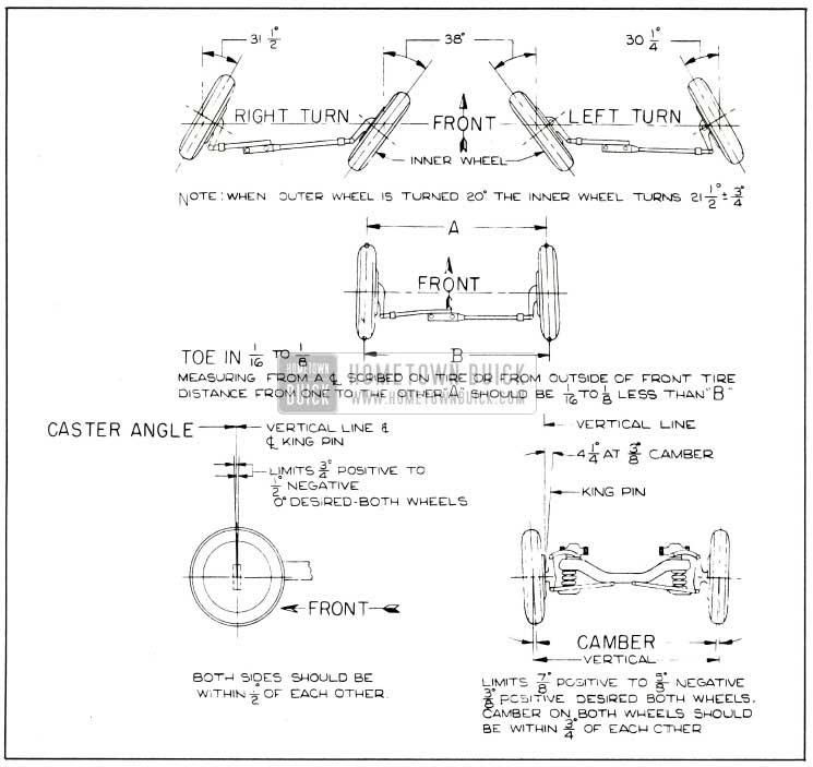 1953 Buick Front Wheel Alignment Specifications