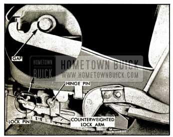1953 Buick Inertia Lock