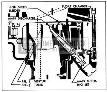 1953 Buick Main Metering System-Stromberg AAVB Carburetor