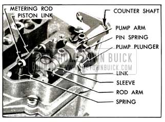 1953 Buick Metering Rod and Pump Operating Parts