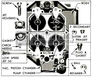 1953 Buick Parts in Main Carburetor Body