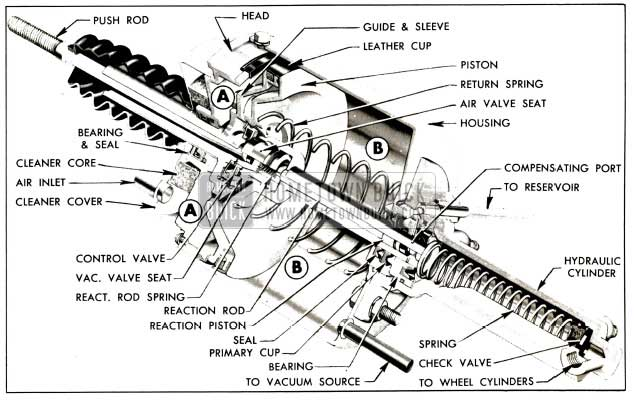 1953 Buick Power Brake Cylinder