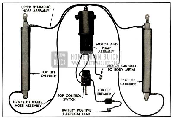 1953 Buick Power System Units-Model 46C