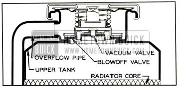 1953 Buick Pressure Type Radiator Cap Installation