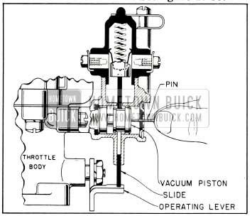 1953 Buick Pushing Vacuum Piston to Inner Position