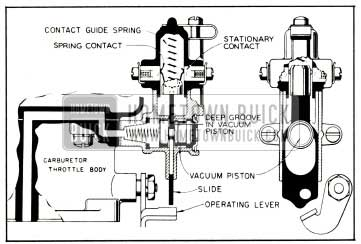 1953 Buick Stromberg Accelerator Vacuum Switch Cranking Position