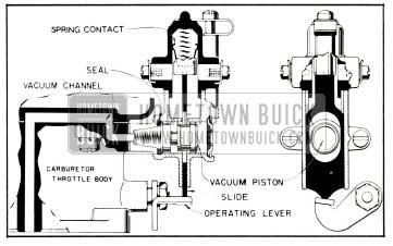 1953 Buick Stromberg Accelerator Vacuum Switch-Engine Running at Closed Throttle