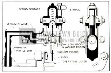 1953 Buick Stromberg Accelerator Vacuum Switch-Engine Running at Part or Open Throttle