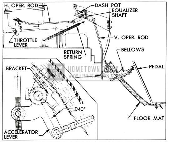 1953 Buick Throttle Linkage Adjustments