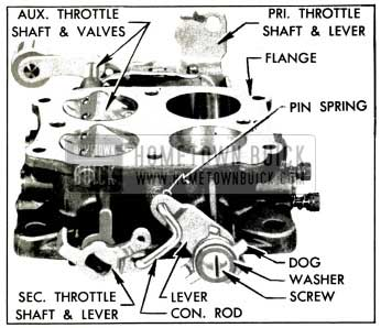 1953 Buick Throttle Parts on Body Flange