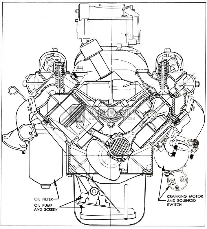 1953 Buick Engine Description