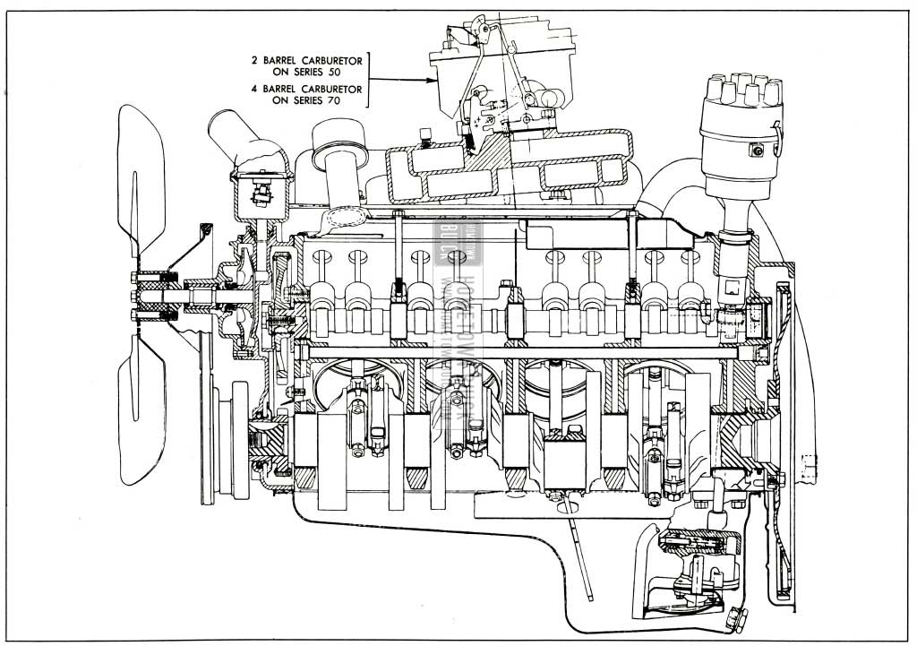 buick v8 engine block diagram