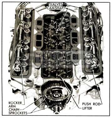 1953 Buick Valve Mechanism