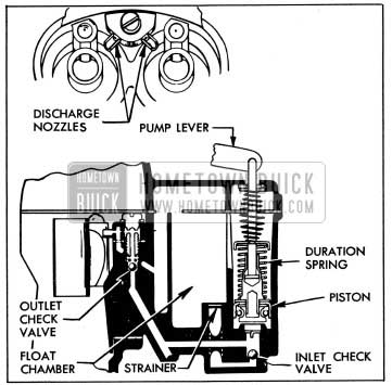 Sunl Quad Wiring Diagram furthermore Wiring Diagram Furthermore Loncin 110cc Atv moreover Simple Radio Ptt To  puter Interface Circuits also Two Hoses That Run From The Carburetor Is The Upper Hose Cut And Zip Tied Is further 1981  50 Wiring Diagram. on eton wiring diagrams