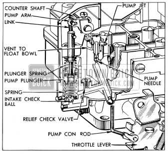 2007 Dodge Caliber Sxt Front Turn Signal Wiring Diagram in addition 1955 Bel Air Wiring Diagram in addition 1961 Cadillac Distributor Wiring Diagram in addition 1950 Plymouth Engine Wiring Diagram additionally 1950 Ford Turn Signal Wiring Diagram. on 1955 chevy ignition switch wiring