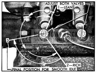 1954 Buick Adjustment of Idle Needle Valves