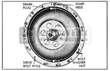 1954 Buick Bolt Tightening Sequence