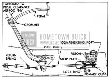 1954 Buick Brake Pedal Adjustment