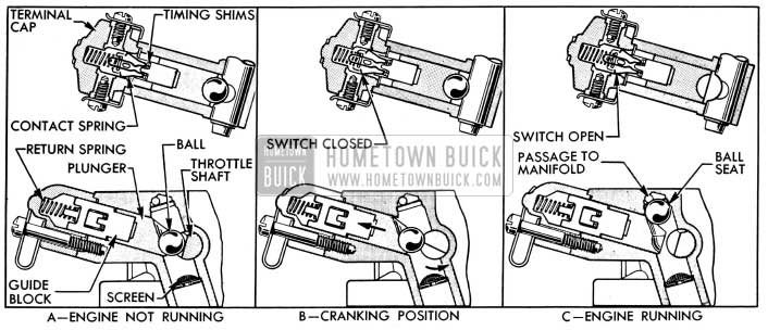 1954 Buick Carter Accelerator Vacuum Switch Operation