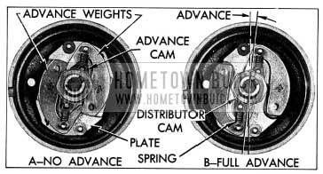 1954 Buick Centrifugal Advance Mechanism