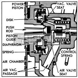 1954 Buick Control Valve Parts
