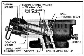 1954 Buick Correct Installation of Switch Parts