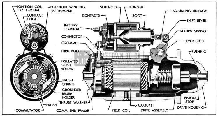 1954 Buick Cranking Motor-Sectional View