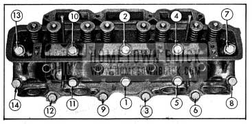 1954 Buick Cylinder Head Bolt Tightening Sequence