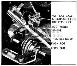 1954 Buick Dash Pot Adjustment
