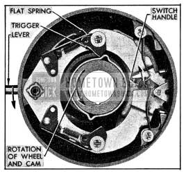 1954 Buick Direction Signal Switch Release Following A Right Turn