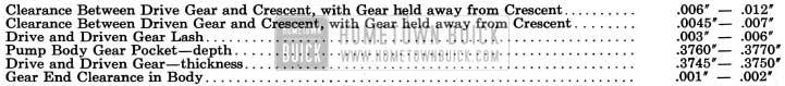 1954 Buick Dynaflow Rear Oil Pump Specifications