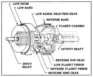1954 Buick Elements of Planetary Gear Train
