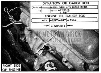 1954 Buick Engine and Dynaflow Oil Gauge Rods-Series 50-70