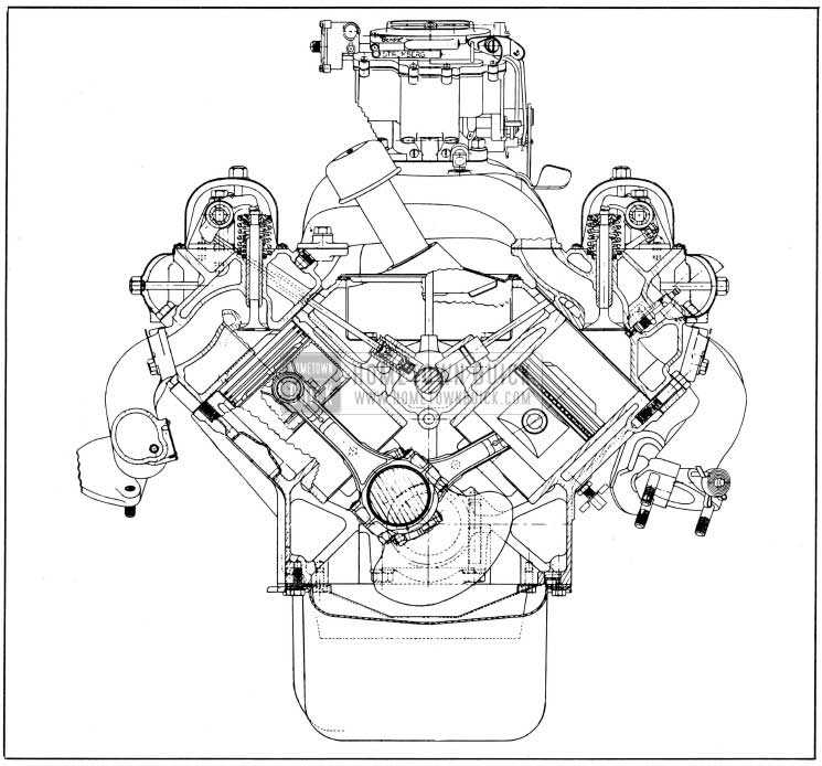 1954 Buick Engine, End Sectional View